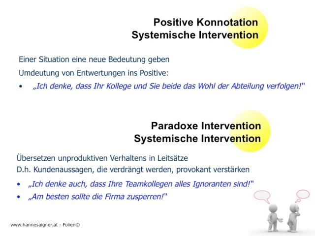 systemische-intervention-hannes-aigner-10a