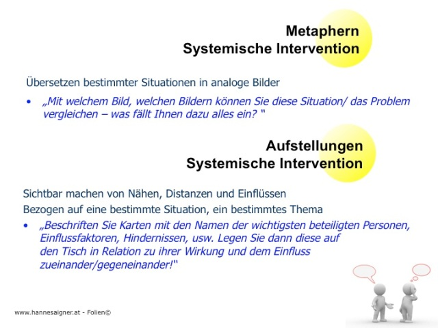 systemische-intervention-hannes-aigner-12a