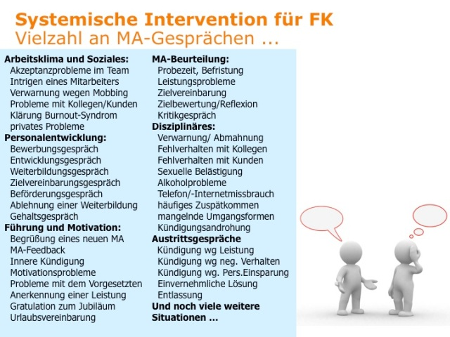 systemische-intervention-hannes-aigner-1a