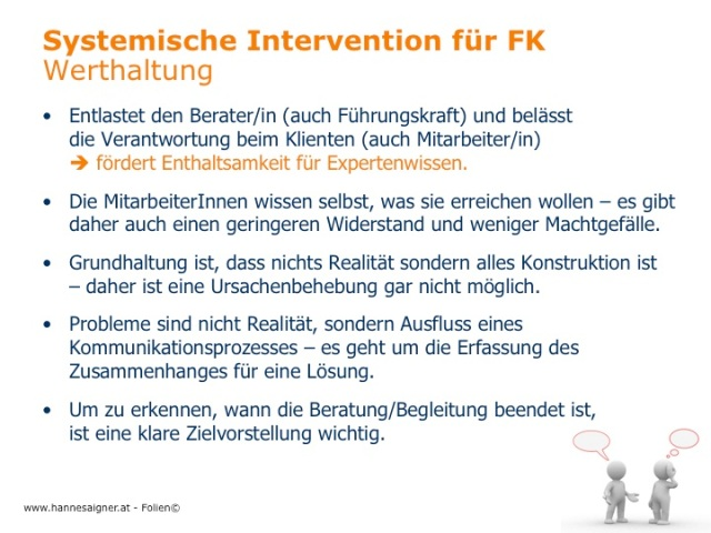 systemische-intervention-hannes-aigner-3a