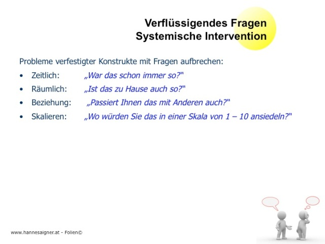 systemische-intervention-hannes-aigner-6a