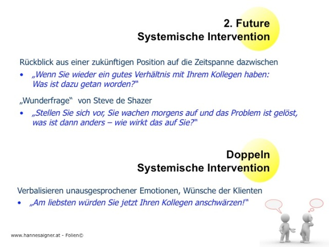 systemische-intervention-hannes-aigner-9a